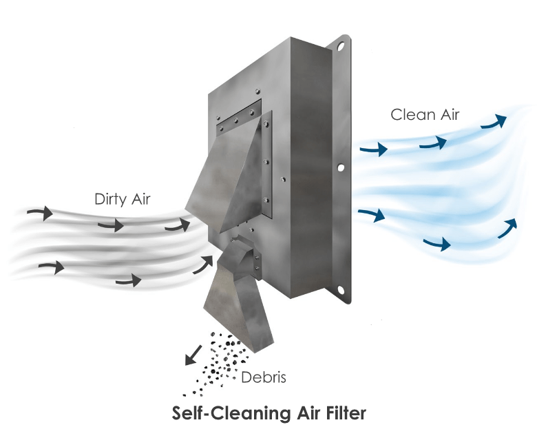 Industrial-Filter-Blowers