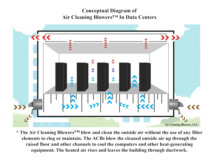 cooling-Data-Centers-inexpensively